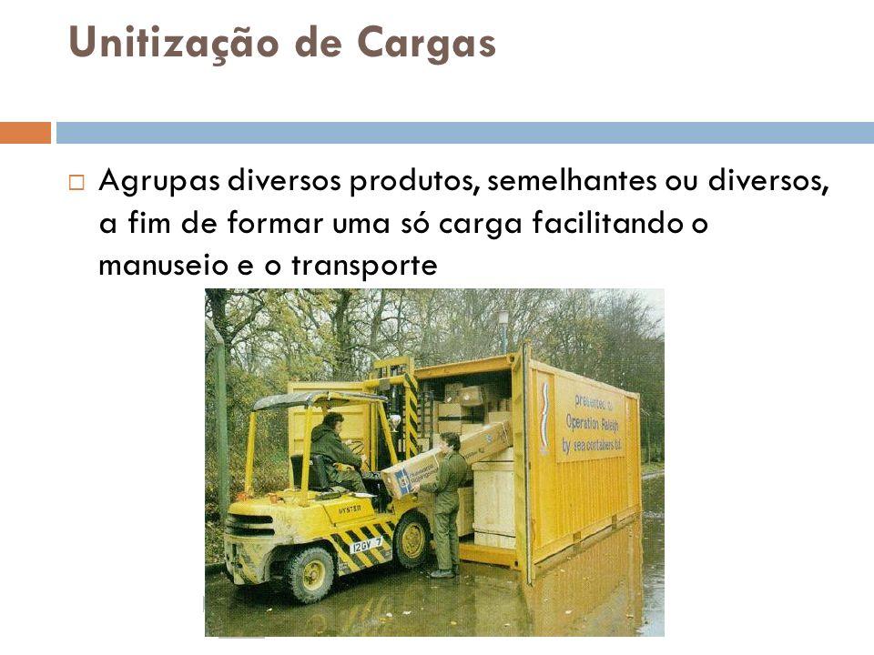 Unitização de Cargas Agrupas diversos produtos, semelhantes ou diversos, a fim de formar uma só carga facilitando o manuseio e o transporte.