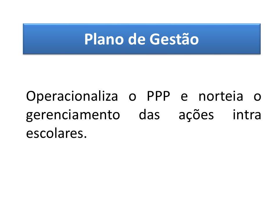 Plano de Gestão Operacionaliza o PPP e norteia o gerenciamento das ações intra escolares.