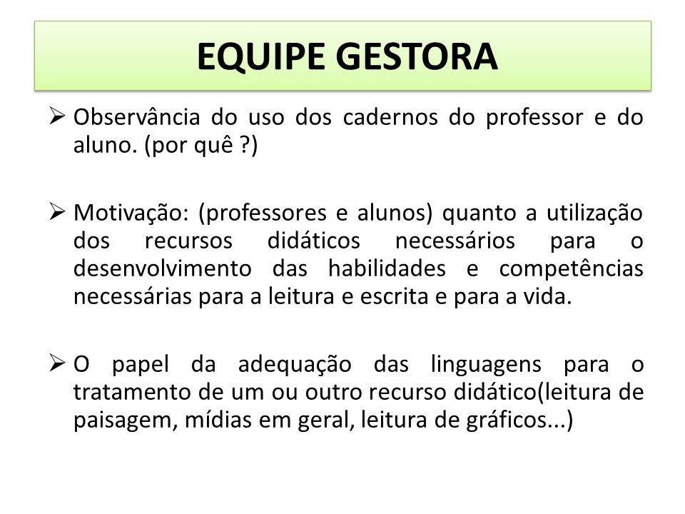 EQUIPE GESTORA Observância do uso dos cadernos do professor e do aluno. (por quê )