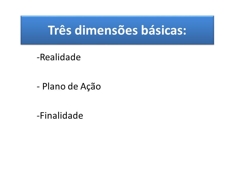 Três dimensões básicas: