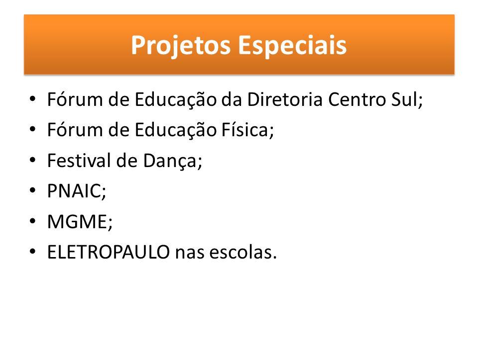 Projetos Especiais Fórum de Educação da Diretoria Centro Sul;