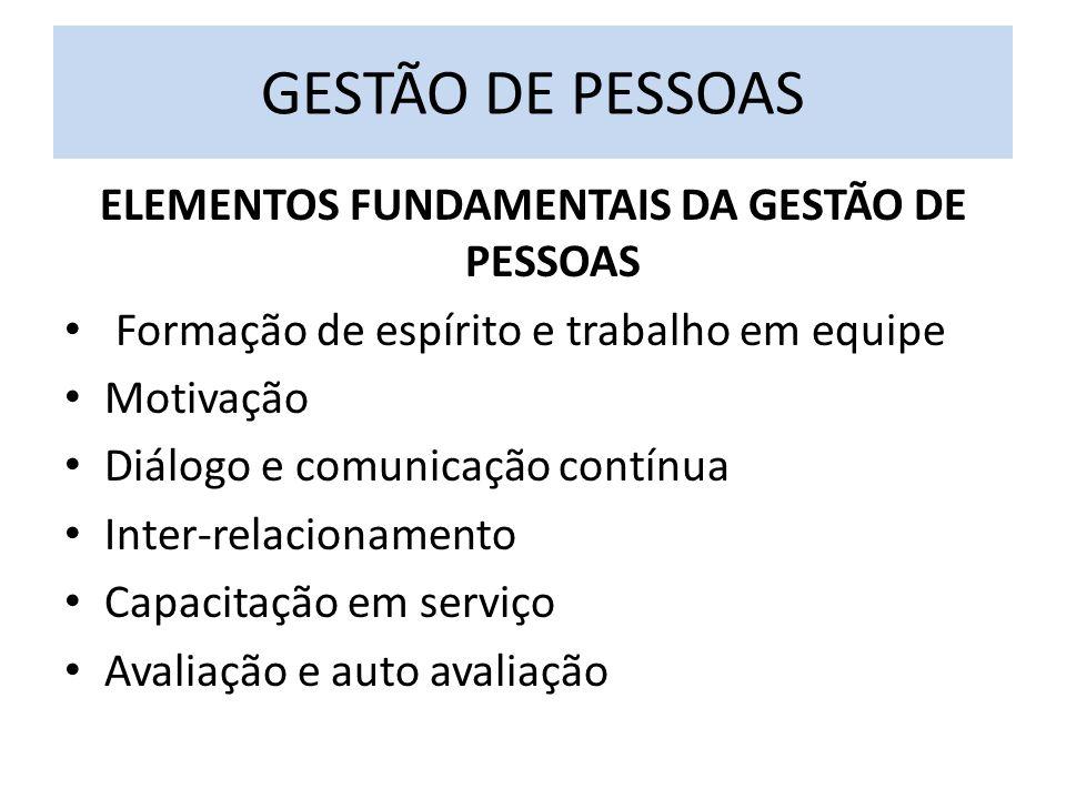 ELEMENTOS FUNDAMENTAIS DA GESTÃO DE PESSOAS