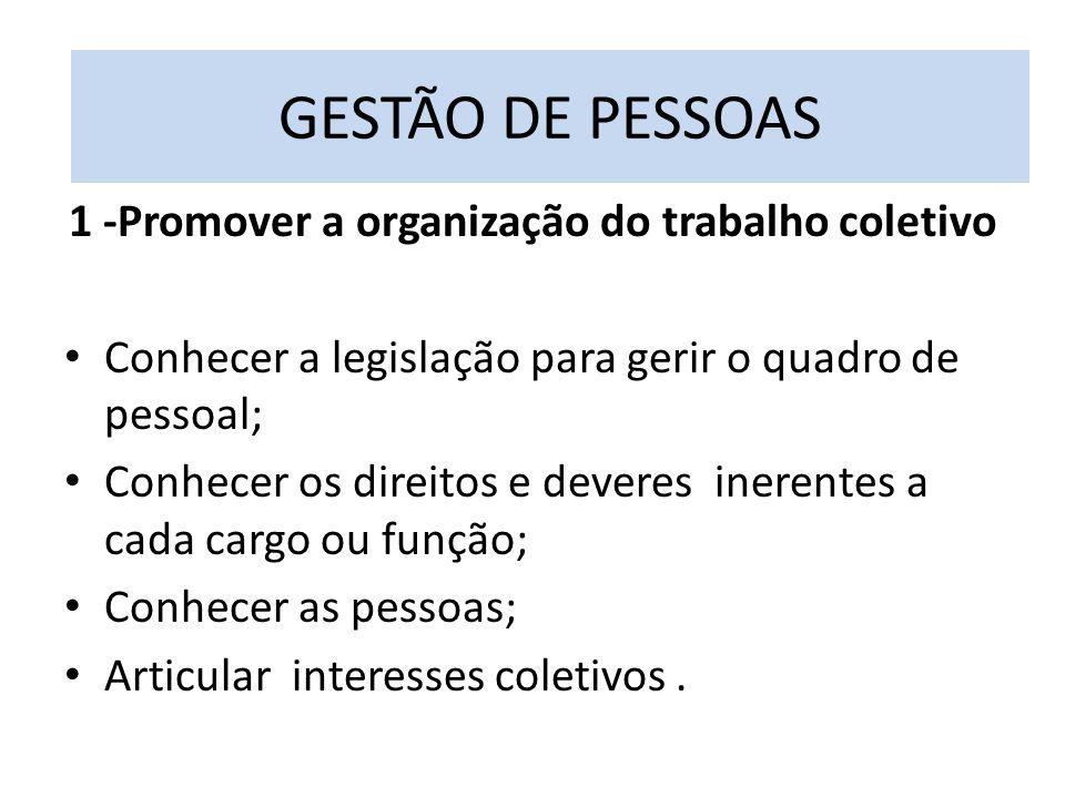 1 -Promover a organização do trabalho coletivo