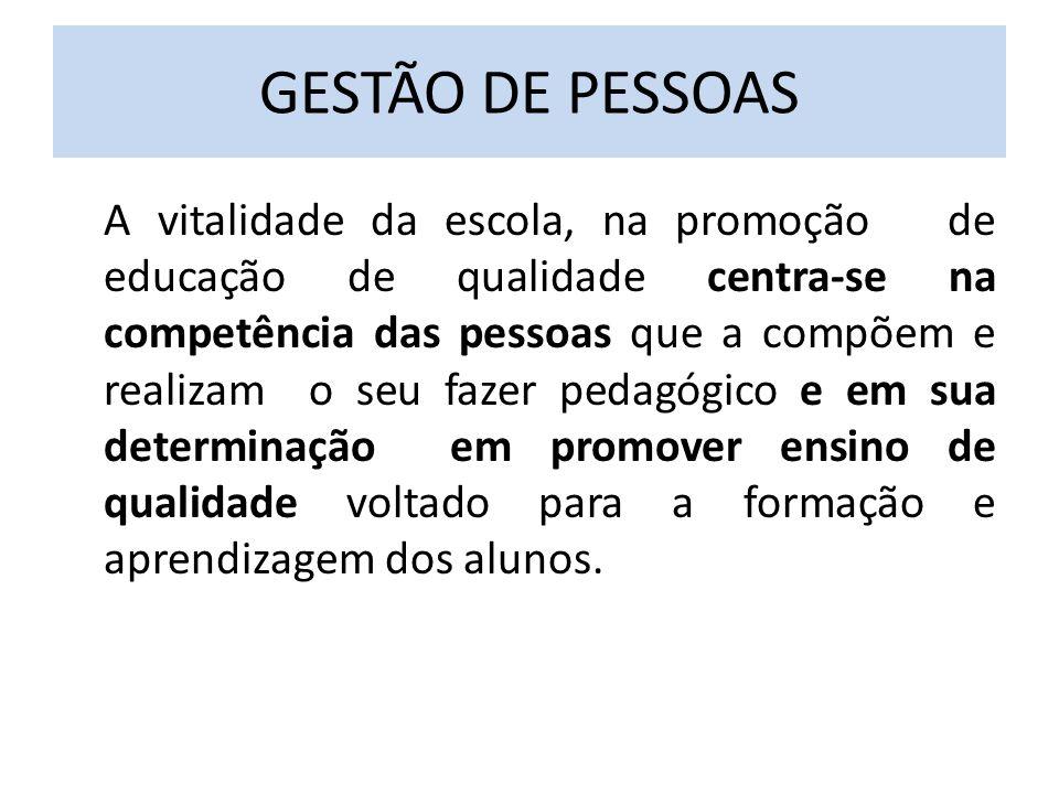 GESTÃO DE PESSOAS GESÃO DE PESSOAS