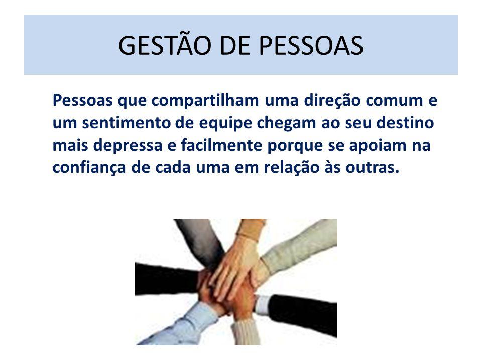 GESTÃO DE PESSOAS GESTÃO DE PESSOAS