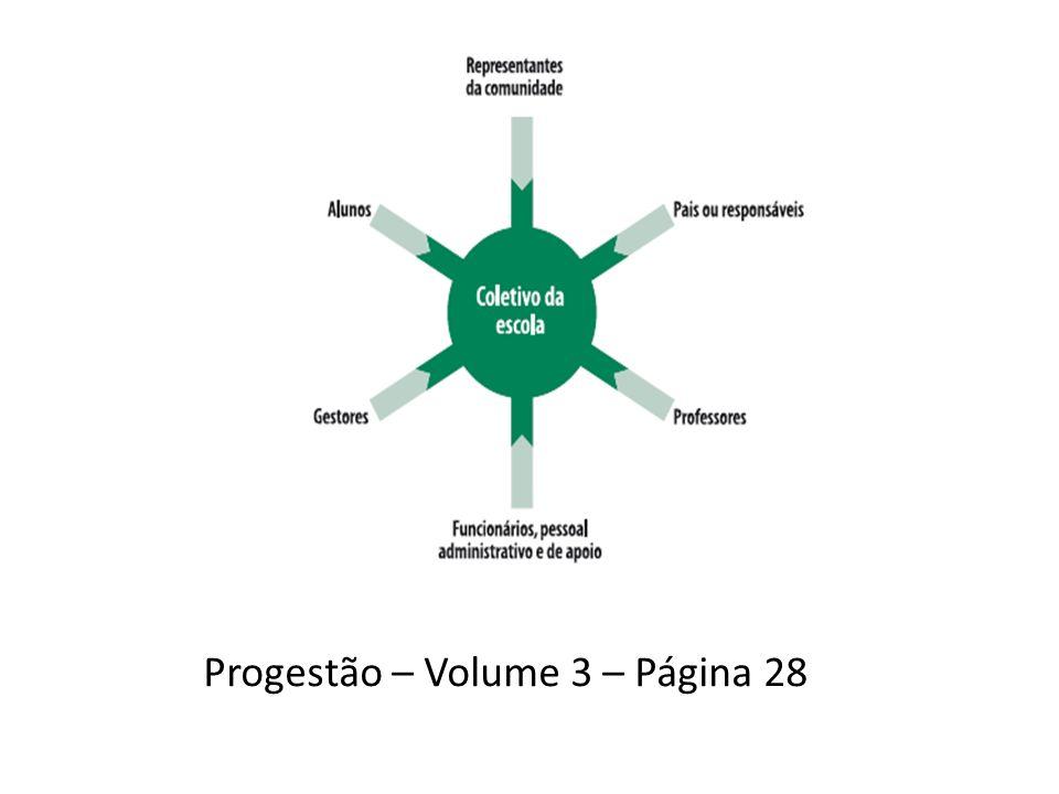 Progestão – Volume 3 – Página 28