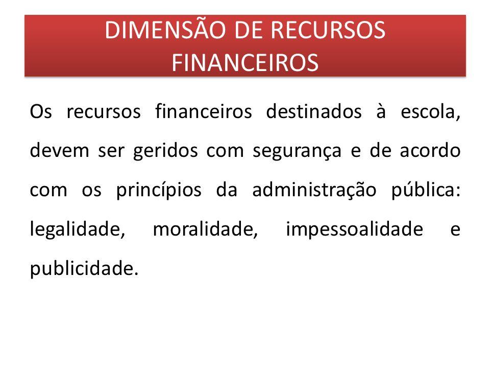 DIMENSÃO DE RECURSOS FINANCEIROS