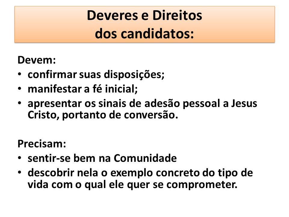 Deveres e Direitos dos candidatos: