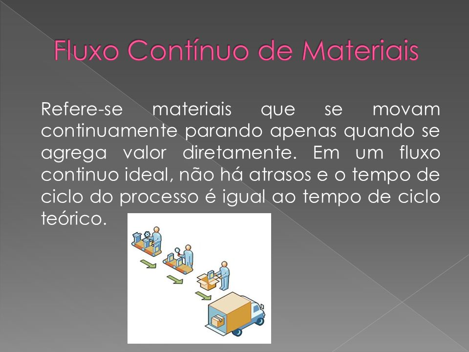 Fluxo Contínuo de Materiais