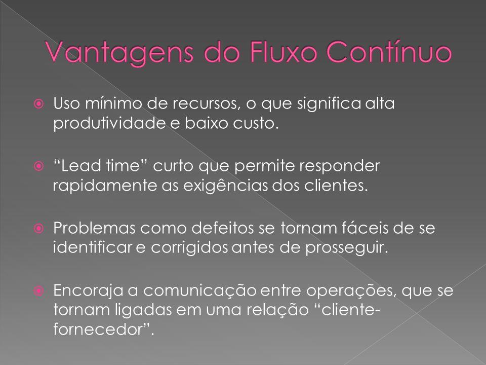 Vantagens do Fluxo Contínuo