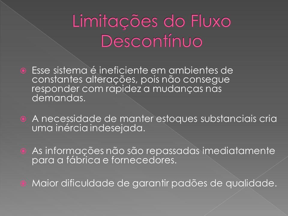 Limitações do Fluxo Descontínuo