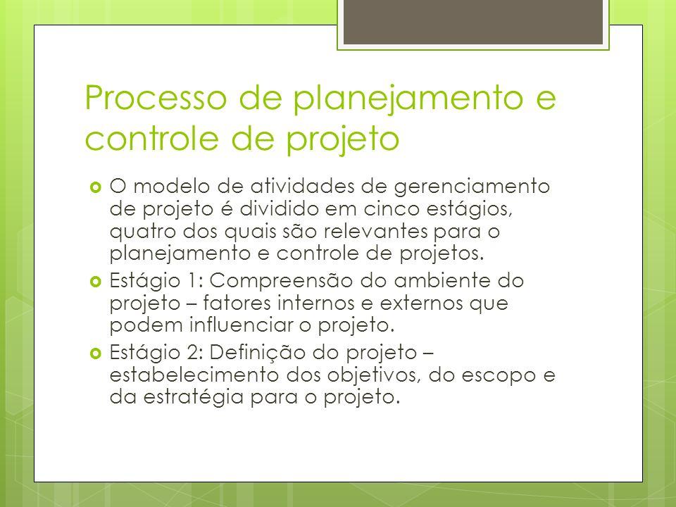 Processo de planejamento e controle de projeto