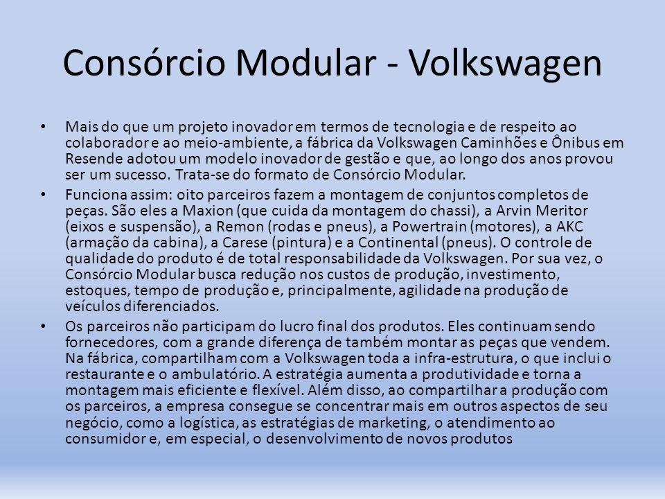Consórcio Modular - Volkswagen