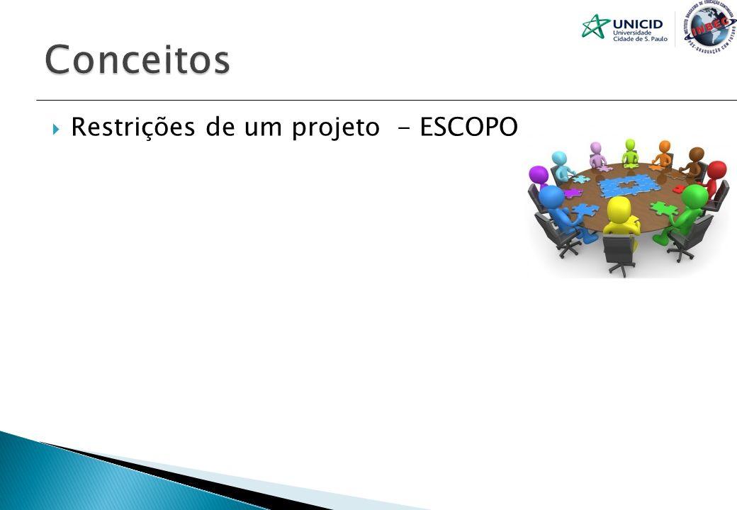 Conceitos Restrições de um projeto - ESCOPO