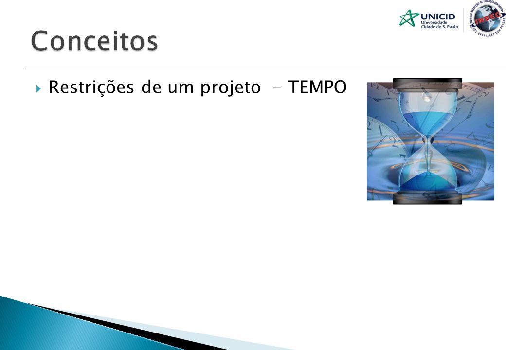 Conceitos Restrições de um projeto - TEMPO