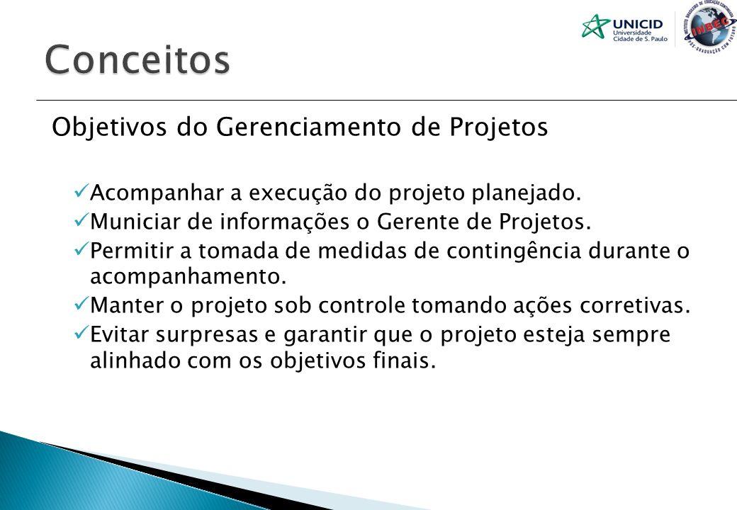 Conceitos Objetivos do Gerenciamento de Projetos