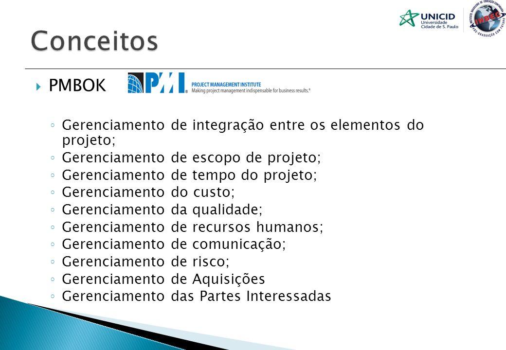 Conceitos PMBOK. Gerenciamento de integração entre os elementos do projeto; Gerenciamento de escopo de projeto;