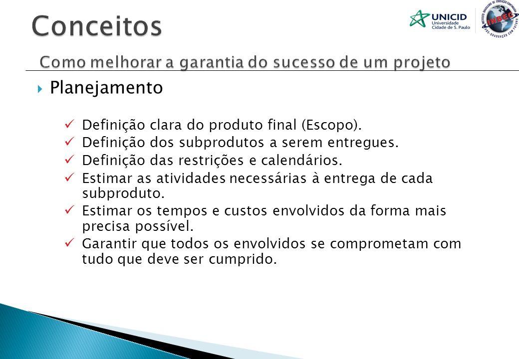 Conceitos Como melhorar a garantia do sucesso de um projeto