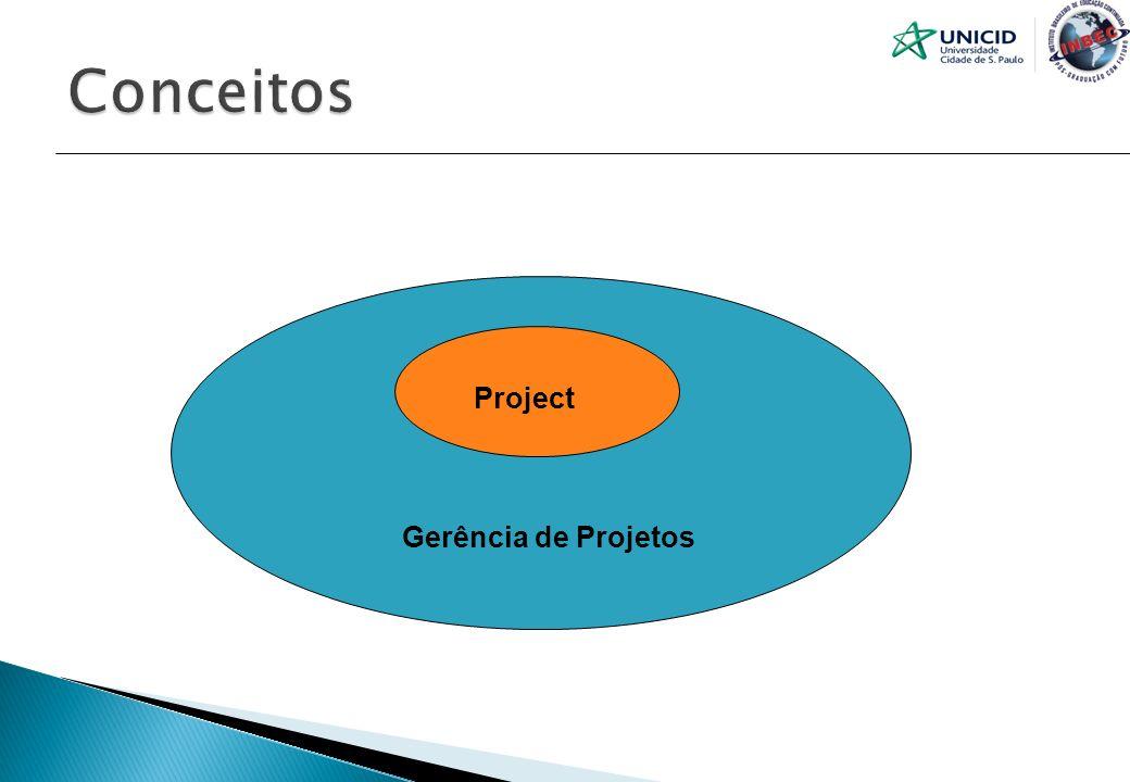 Conceitos Project Gerência de Projetos