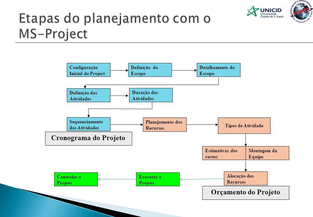 Etapas do planejamento com o MS-Project