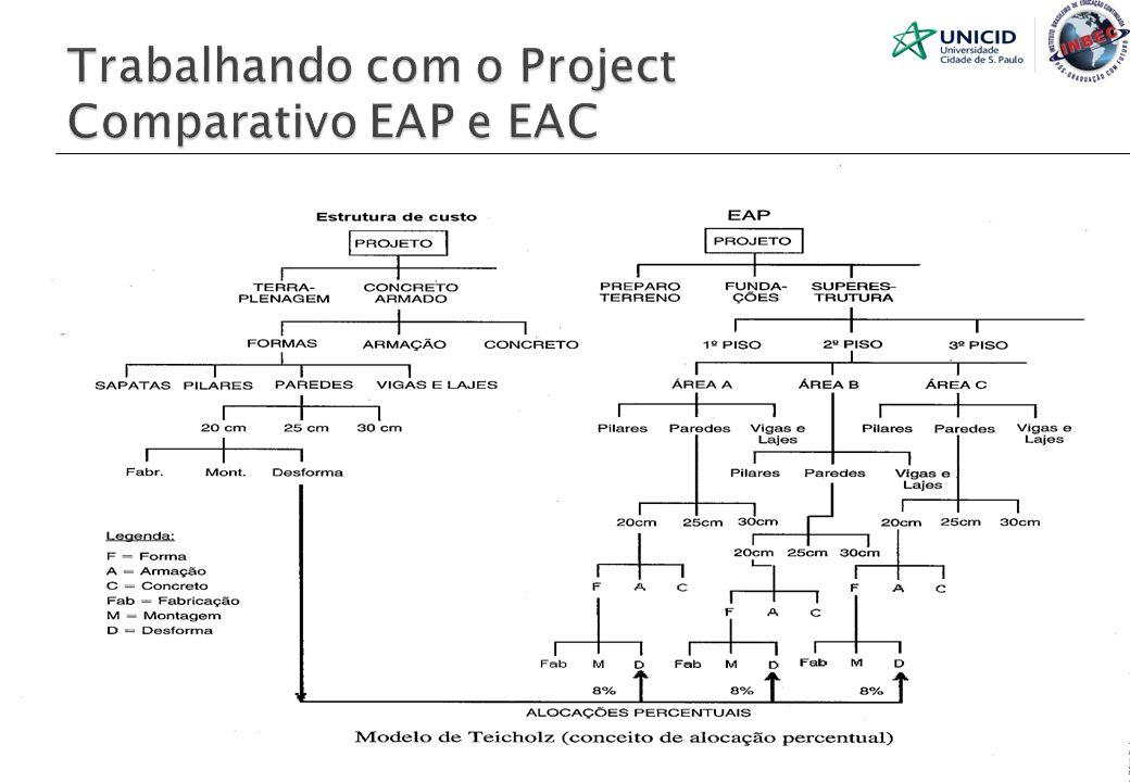 Trabalhando com o Project Comparativo EAP e EAC