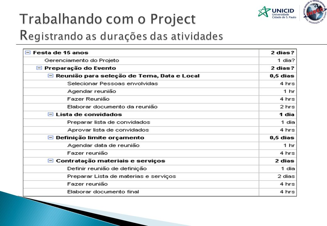 Trabalhando com o Project Registrando as durações das atividades