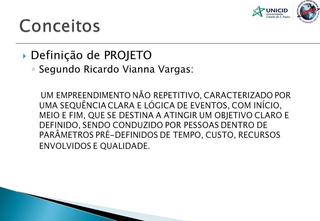 Conceitos Definição de PROJETO Segundo Ricardo Vianna Vargas: