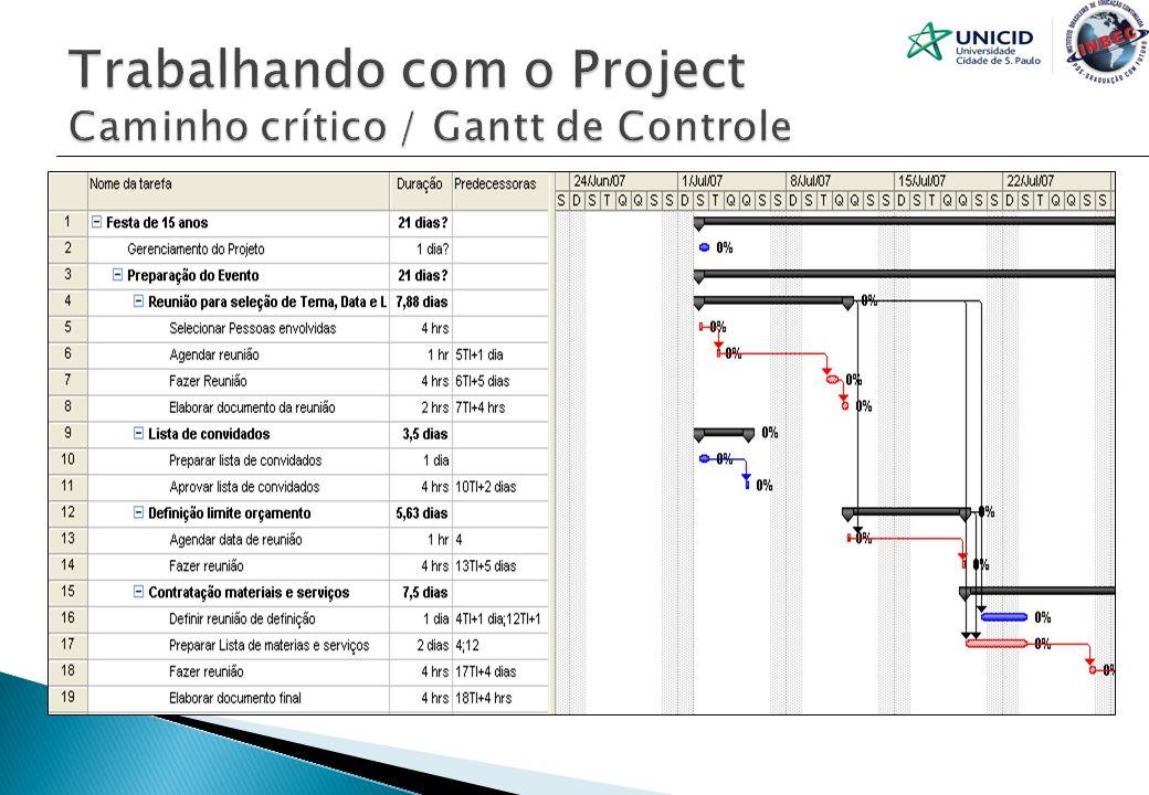 Trabalhando com o Project Caminho crítico / Gantt de Controle