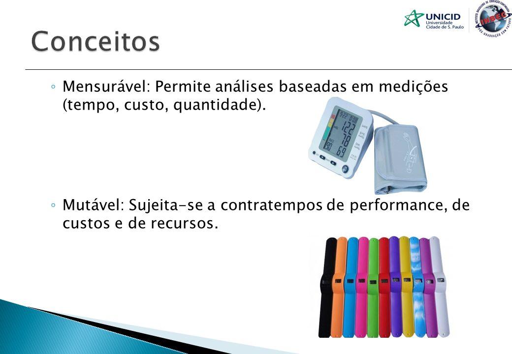 Conceitos Mensurável: Permite análises baseadas em medições (tempo, custo, quantidade).