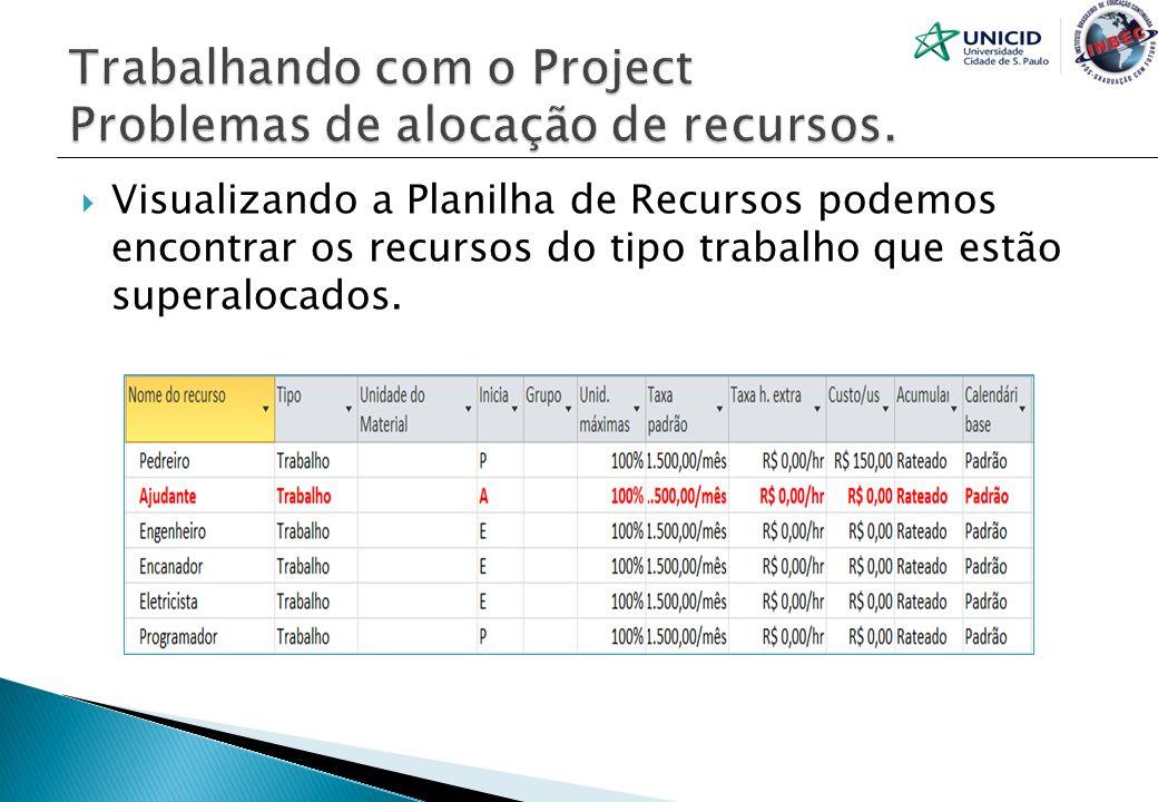Trabalhando com o Project Problemas de alocação de recursos.