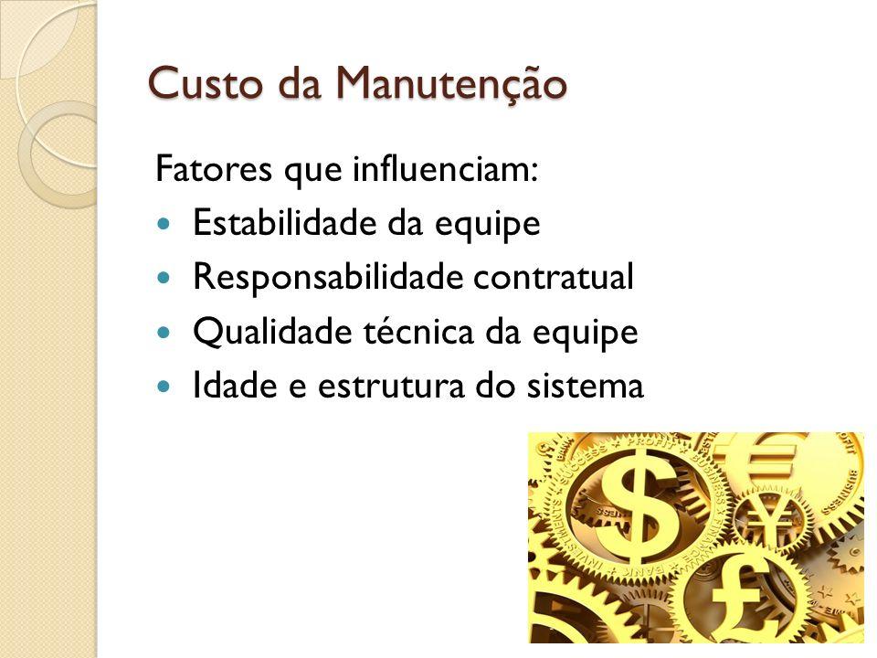 Custo da Manutenção Fatores que influenciam: Estabilidade da equipe