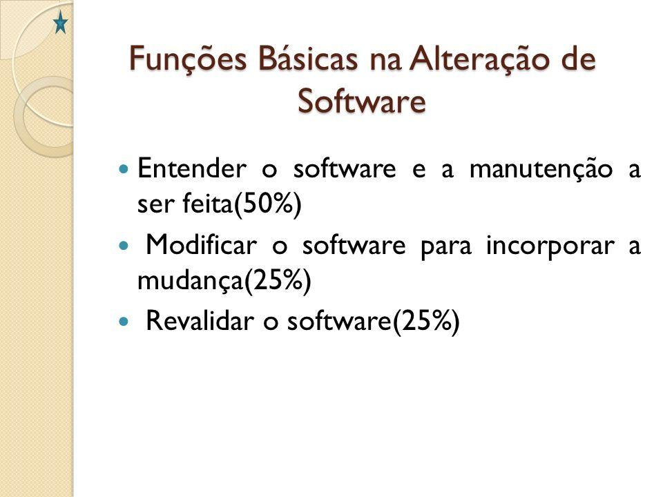 Funções Básicas na Alteração de Software