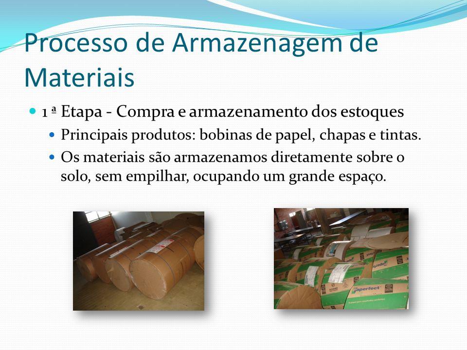 Processo de Armazenagem de Materiais