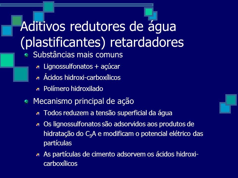 Aditivos redutores de água (plastificantes) retardadores