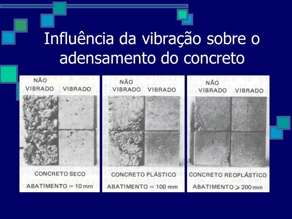 Influência da vibração sobre o adensamento do concreto