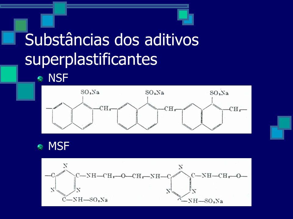 Substâncias dos aditivos superplastificantes
