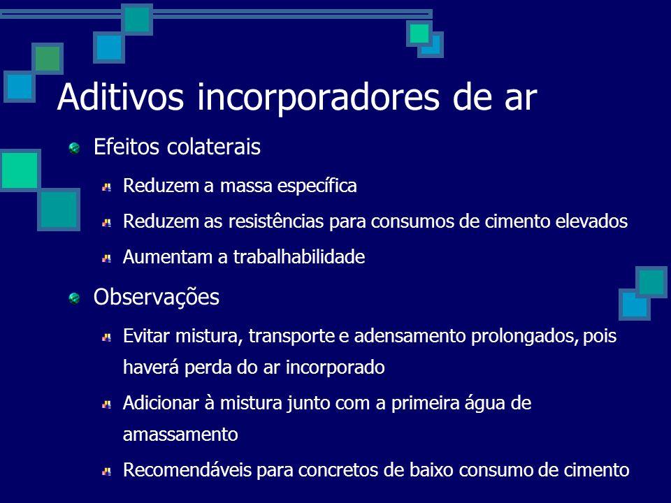 Aditivos incorporadores de ar
