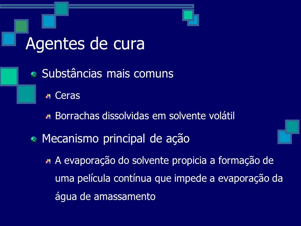 Agentes de cura Substâncias mais comuns Mecanismo principal de ação