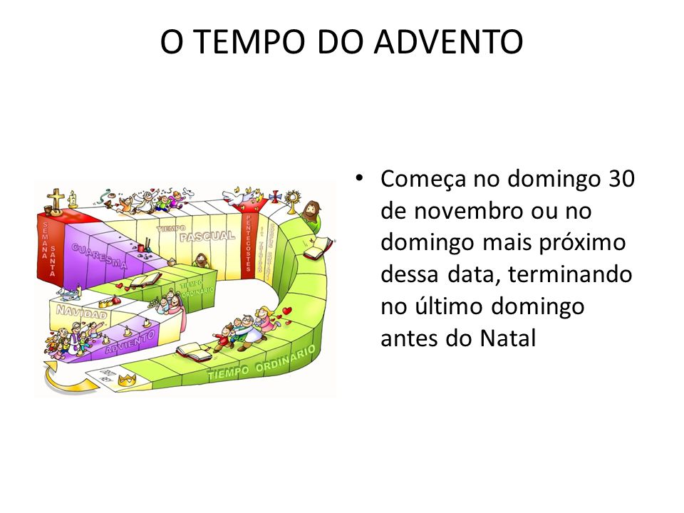 O TEMPO DO ADVENTO Começa no domingo 30 de novembro ou no domingo mais próximo dessa data, terminando no último domingo antes do Natal.