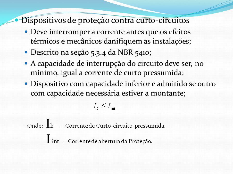 Dispositivos de proteção contra curto-circuitos