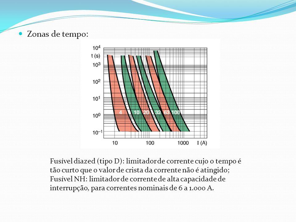 Zonas de tempo: Fusível diazed (tipo D): limitador de corrente cujo o tempo é tão curto que o valor de crista da corrente não é atingido;