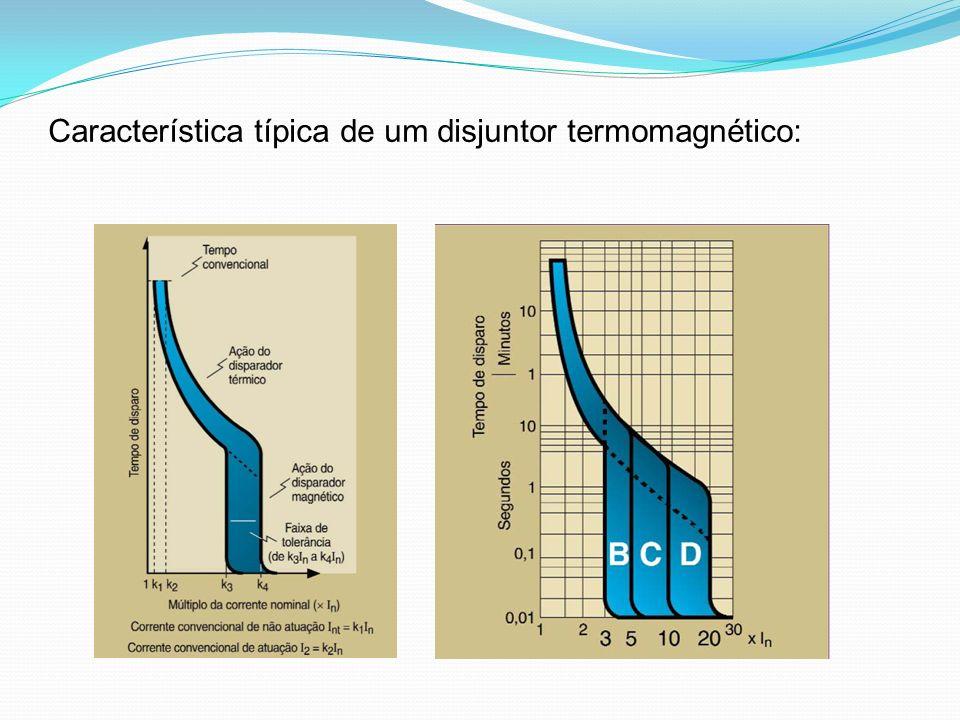 Característica típica de um disjuntor termomagnético: