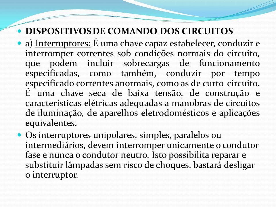 DISPOSITIVOS DE COMANDO DOS CIRCUITOS