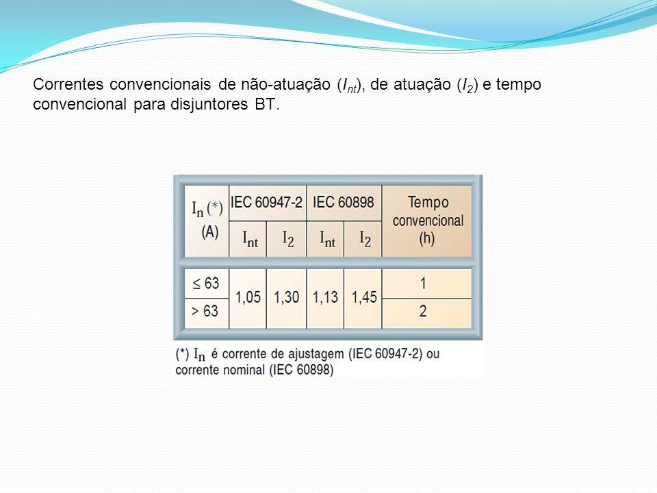 Correntes convencionais de não-atuação (Int), de atuação (I2) e tempo convencional para disjuntores BT.