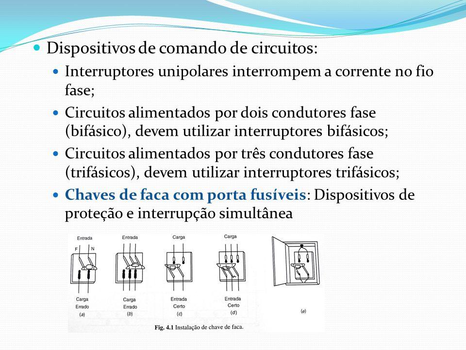 Dispositivos de comando de circuitos: