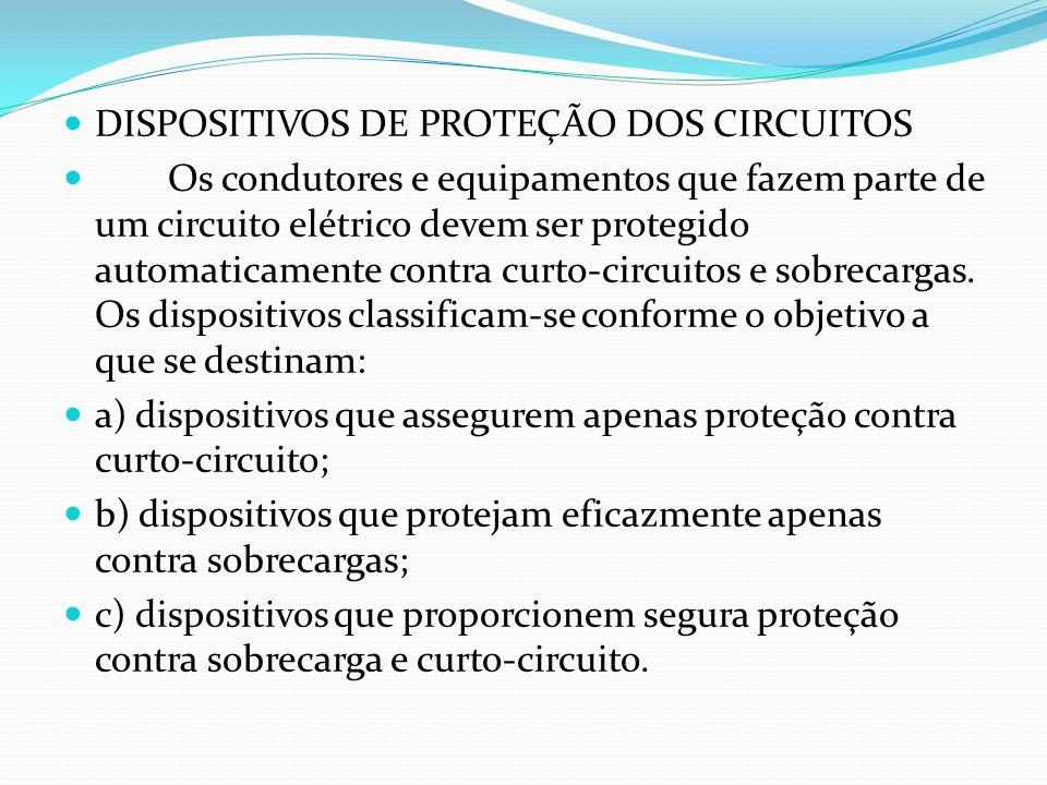 DISPOSITIVOS DE PROTEÇÃO DOS CIRCUITOS