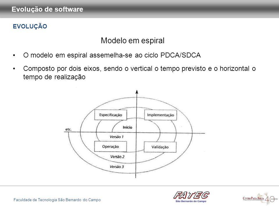 Modelo em espiral Evolução de software