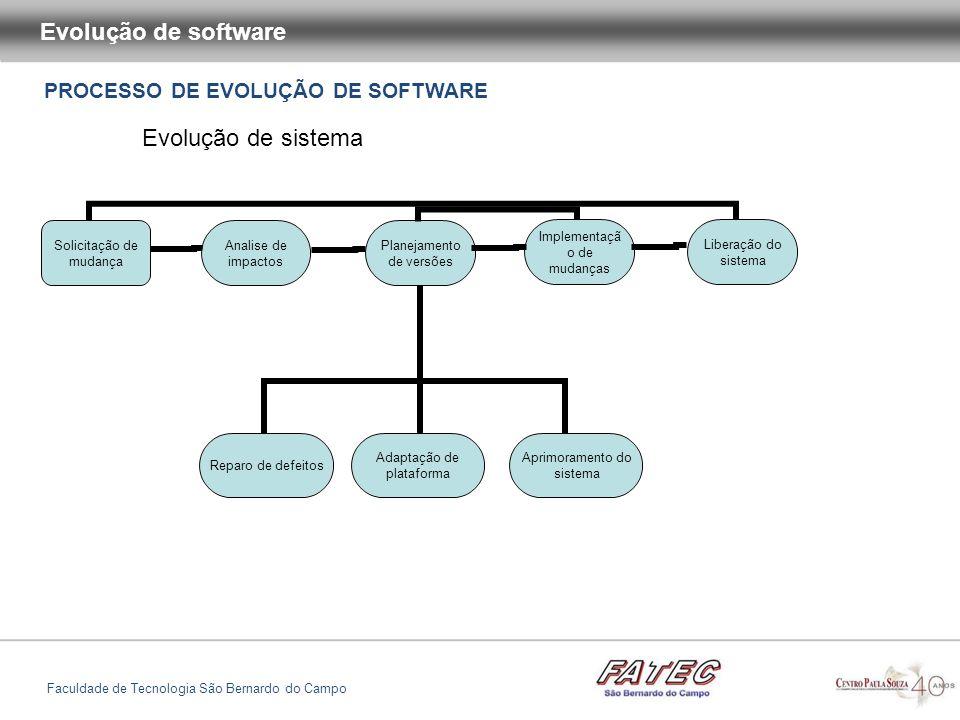 Evolução de software Evolução de sistema