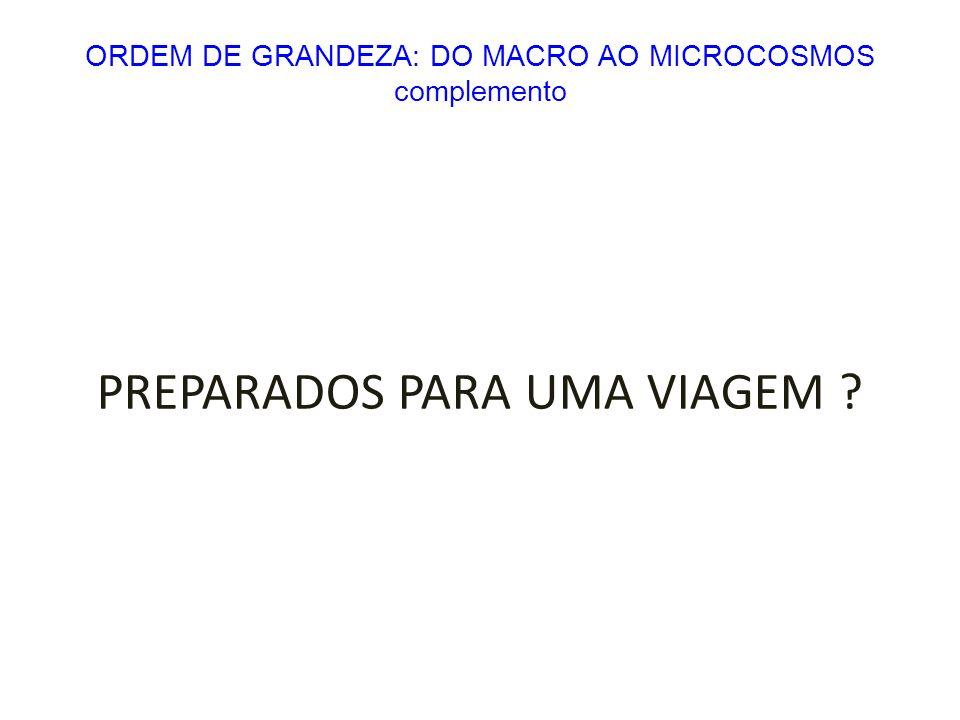 ORDEM DE GRANDEZA: DO MACRO AO MICROCOSMOS complemento