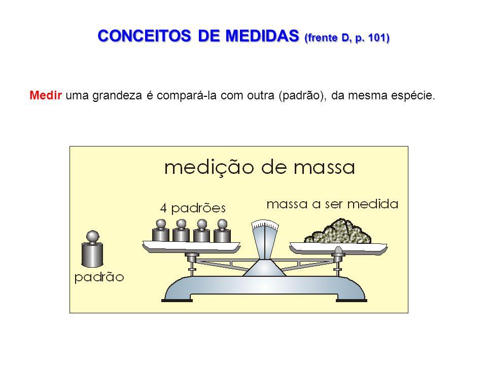 CONCEITOS DE MEDIDAS (frente D, p. 101)